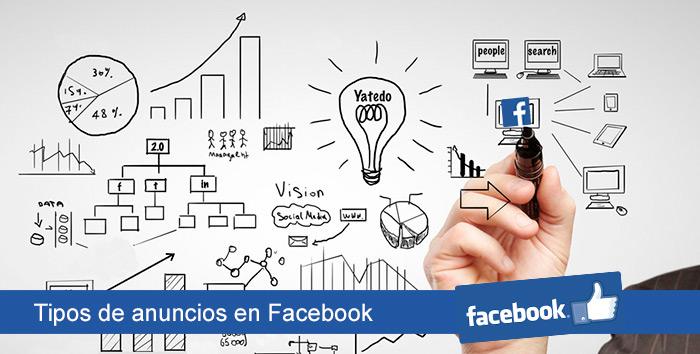 Anuncios de Facebook – Publicita tus productos y servicios